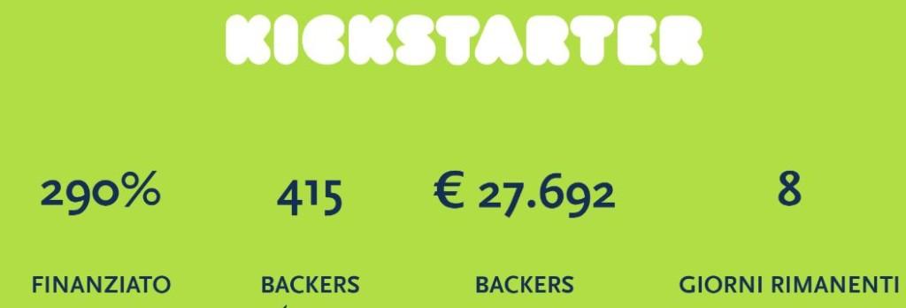 I dati ad oggi del Kickstarter