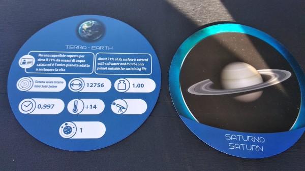 Caratteristiche di Saturno