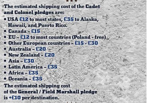 Considerate sempre le spese di spedizione prima di finanziare un progetto