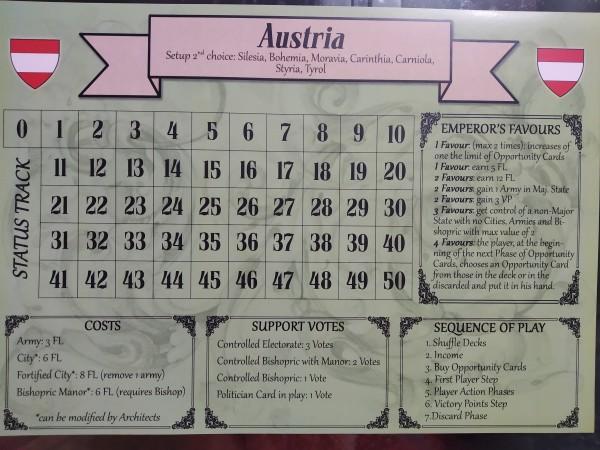 Plancia dell'Austria