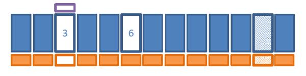 Un esempio di meccanica: la penultima carta, compresa dell'indizio (arancio) è il punto partenza. Viene scelta poi la carta 3 e viene presa una scelta. Il punteggio, carta viola, viene abbinata in base all'effetto della decisione. La carta successiva scelta è la 6. I giocatori sono indecisi e quindi usano un indizio. Preferiscono di usare l'indizio della carta 3 e non quella attuale