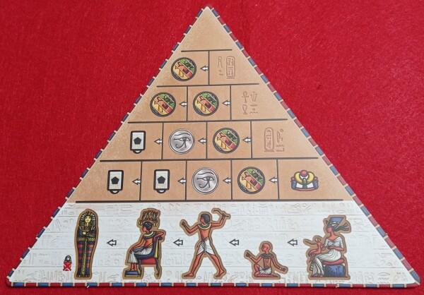 La piramide tiene traccia dei turni che scorrono, secondo le fasi della vita. Nelle righe superiori c'è il tracciato di sosta, per chi finisce il turno prima degli altri, non volendo o potendo fare altre azioni
