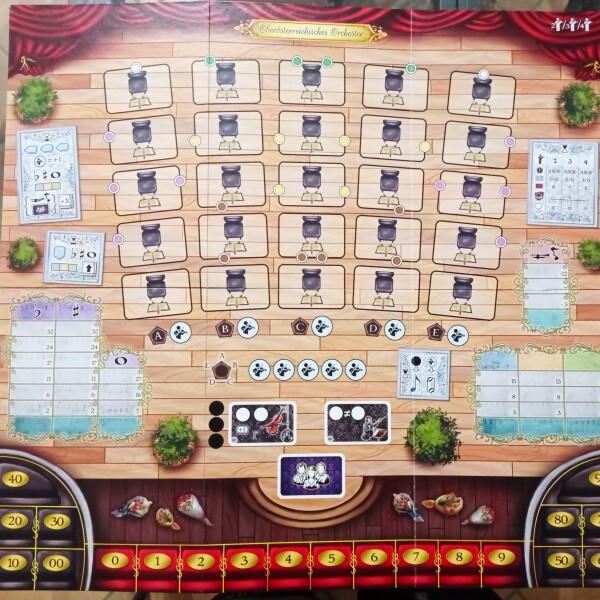 Il tabellone con gli spazi per le Carte Orchestra e i vari tracciati. Notate che le colonne sono indicate con le lettere dell'alfabeto