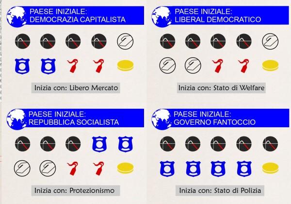 Sei le tipologie di governo, ciascuno con il suo set iniziale di cubetti e modello socio-economico