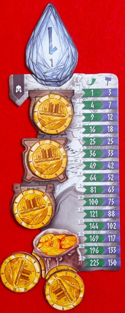 La plancia giocatore ripropone la progressione numerica per il puntggio di certi tipi di nano. Sotto le prime tre Monete c'è il simbolo della Taverna per cui si è puntato al fine di avere la priorità nel reclutamento. In fondo ci sono le Monete non usate che, nel caso, influsicono sullo scmbio su quelle nell'espositore. in alto la Gemma è coinvolta negli spareggi