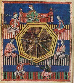 Un immagine tratta da Libro de los juegos di Alfonso X (credit: wikipedia)