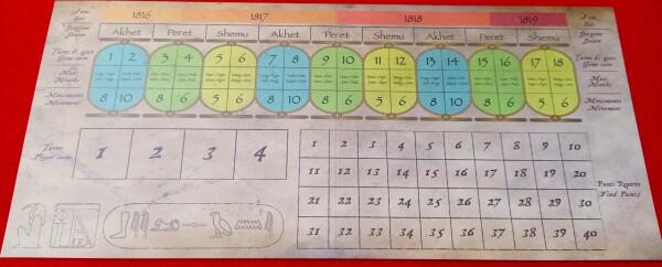 Con questa tabella è tenuta traccia del tempo e dei punteggi. Ogni stagione ha caratteristiche differenti