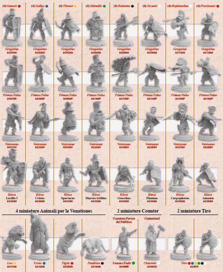 Una lunga lista di gladiatori, con le loro miniature